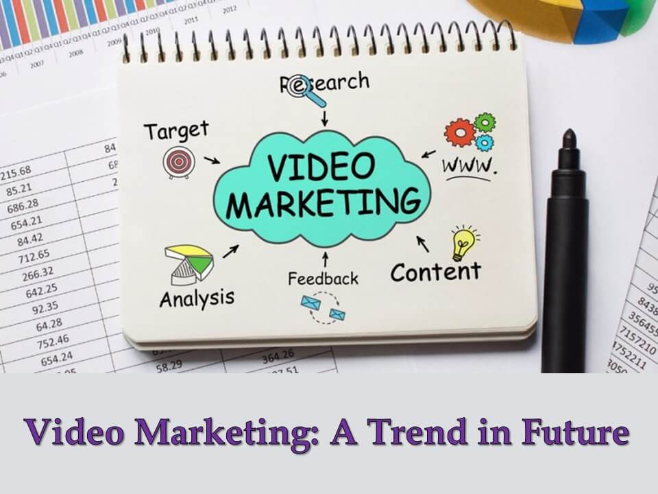 Video Marketing: A Trend in Future