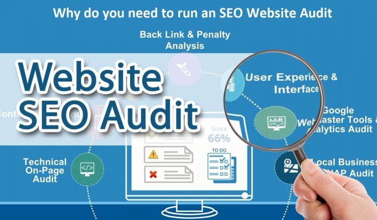 Why do you need to run an SEO Website Audit?